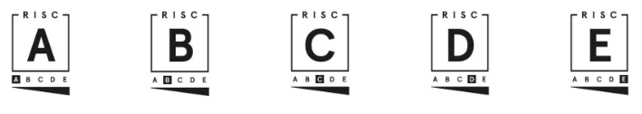 R.I.S.C